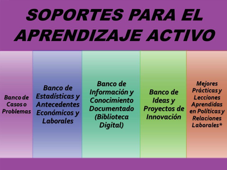 SOPORTES PARA EL APRENDIZAJE ACTIVO Banco de Casos o Problemas Banco de Estadísticas y Antecedentes Económicos y Laborales Banco de Información y Cono