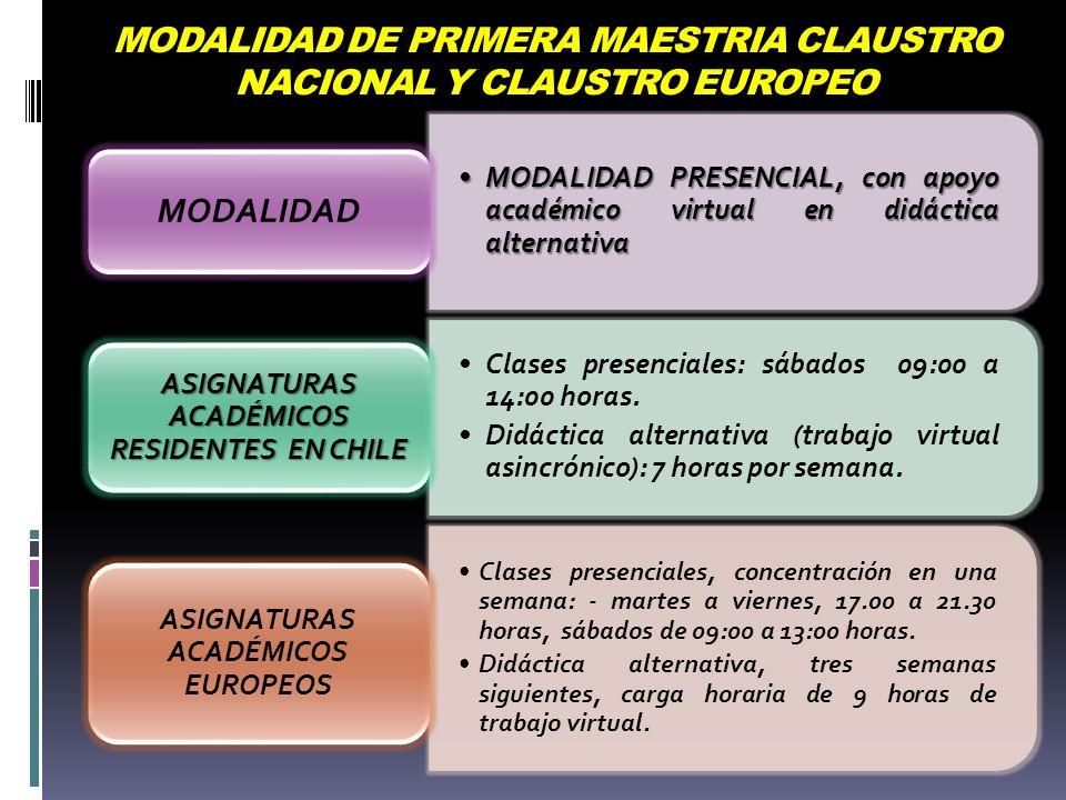 MODALIDAD DE PRIMERA MAESTRIA CLAUSTRO NACIONAL Y CLAUSTRO EUROPEO MODALIDAD PRESENCIAL, con apoyo académico virtual en didáctica alternativaMODALIDAD