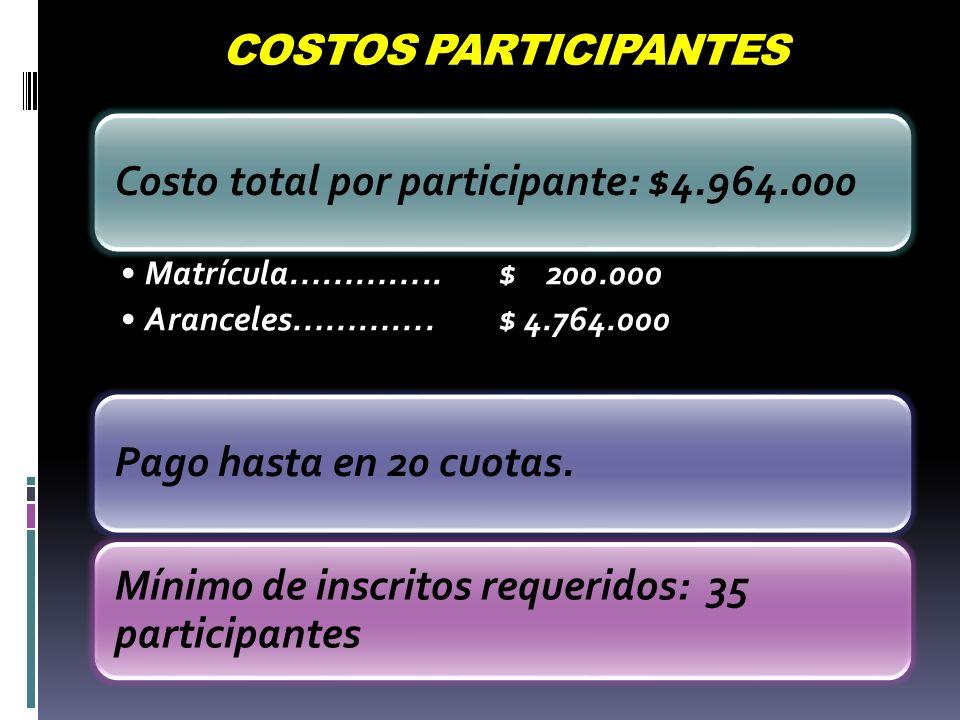 COSTOS PARTICIPANTES Costo total por participante: $4.964.000 Matrícula………….. $ 200.000 Aranceles…………. $ 4.764.000 Pago hasta en 20 cuotas. Mínimo de