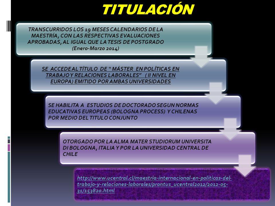 TITULACIÓN TRANSCURRIDOS LOS 19 MESES CALENDARIOS DE LA MAESTRÍA, CON LAS RESPECTIVAS EVALUACIONES APROBADAS, AL IGUAL QUE LA TESIS DE POSTGRADO (Enero-Marzo 2014) SE ACCEDE AL TÍTULO DE MÁSTER EN POLÍTICAS EN TRABAJO Y RELACIONES LABORALES ( II NIVEL EN EUROPA) EMITIDO POR AMBAS UNIVERSIDADES SE HABILITA A ESTUDIOS DE DOCTORADO SEGUN NORMAS EDUCATIVAS EUROPEAS (BOLOGNA PROCESS) Y CHILENAS POR MEDIO DEL TITULO CONJUNTO OTORGADO POR LA ALMA MATER STUDIORUM UNIVERSITA DI BOLOGNA, ITALIA Y POR LA UNIVERSIDAD CENTRAL DE CHILE http://www.ucentral.cl/maestria-internacional-en-politicas-del- trabajo-y-relaciones-laborales/prontus_ucentral2012/2012-05- 31/153820.html