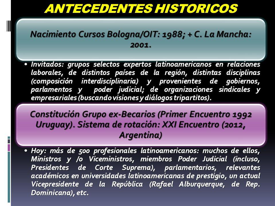 ANTECEDENTES HISTORICOS Nacimiento Cursos Bologna/OIT: 1988; + C. La Mancha: 2001. Invitados: grupos selectos expertos latinoamericanos en relaciones