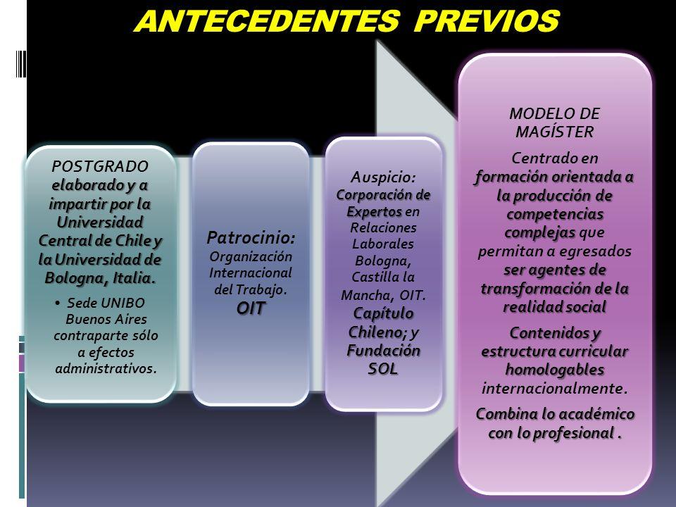 ANTECEDENTES PREVIOS elaborado y a impartir por la Universidad Central de Chile y la Universidad de Bologna, Italia. POSTGRADO elaborado y a impartir