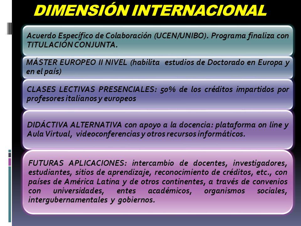 DIMENSIÓN INTERNACIONAL Acuerdo Específico de Colaboración (UCEN/UNIBO). Programa finaliza con TITULACIÓN CONJUNTA. MÁSTER EUROPEO II NIVEL (habilita