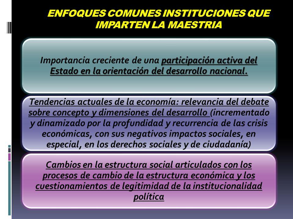 ENFOQUES COMUNES INSTITUCIONES QUE IMPARTEN LA MAESTRIA participación activa del Estado en la orientación del desarrollo nacional.