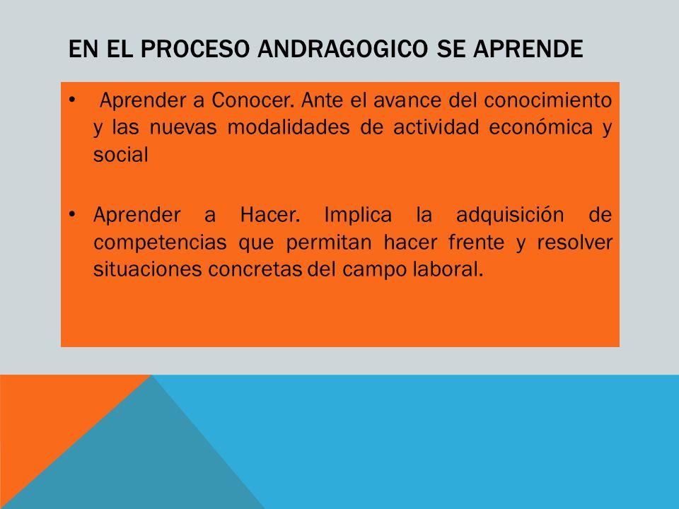 EN EL PROCESO ANDRAGOGICO SE APRENDE Aprender a Conocer. Ante el avance del conocimiento y las nuevas modalidades de actividad económica y social Apre