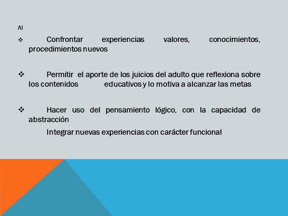 Al Confrontar experiencias valores, conocimientos, procedimientos nuevos Permitir el aporte de los juicios del adulto que reflexiona sobre los conteni