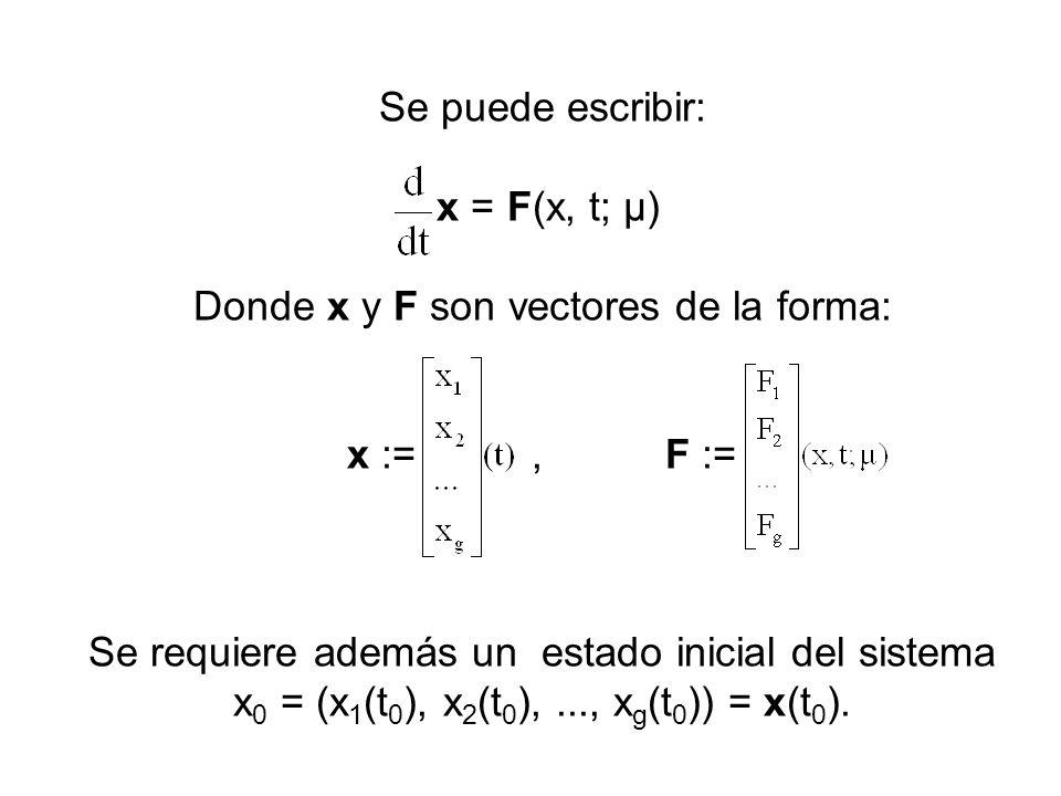 Se puede escribir: x = F(x, t; μ) Donde x y F son vectores de la forma: x :=,F := Se requiere además un estado inicial del sistema x 0 = (x 1 (t 0 ),