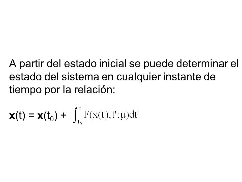 A partir del estado inicial se puede determinar el estado del sistema en cualquier instante de tiempo por la relación: x(t) = x(t 0 ) +