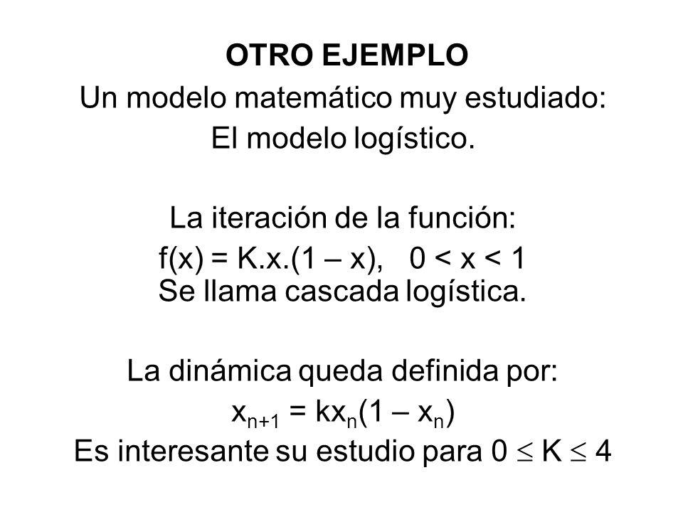 OTRO EJEMPLO Un modelo matemático muy estudiado: El modelo logístico. La iteración de la función: f(x) = K.x.(1 – x), 0 < x < 1 Se llama cascada logís