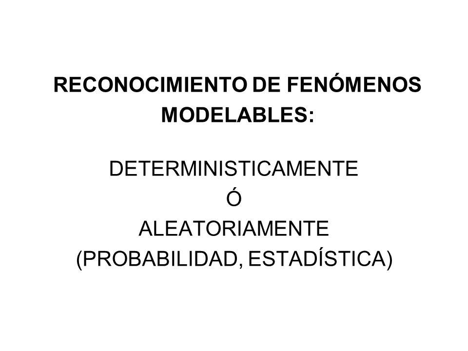 RECONOCIMIENTO DE FENÓMENOS MODELABLES: DETERMINISTICAMENTE Ó ALEATORIAMENTE (PROBABILIDAD, ESTADÍSTICA)
