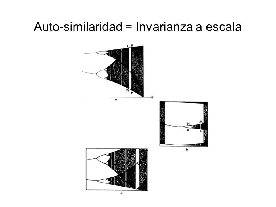 Auto-similaridad = Invarianza a escala