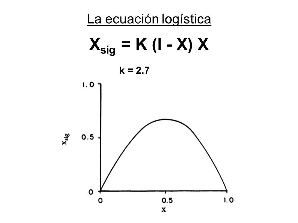 La ecuación logística X sig = K (l - X) X k = 2.7