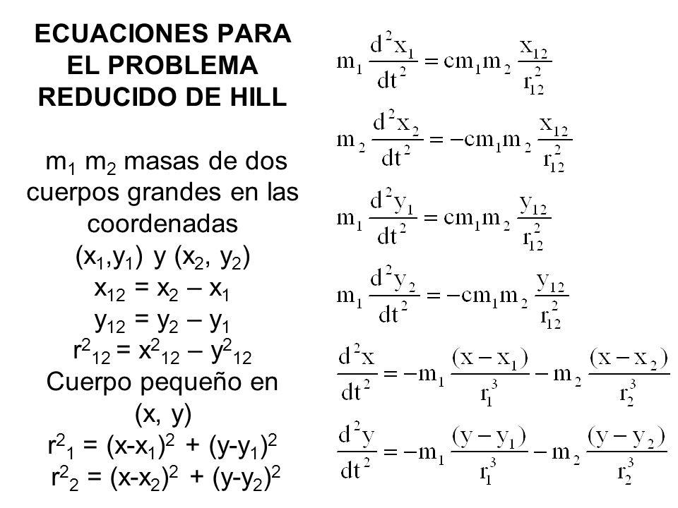 ECUACIONES PARA EL PROBLEMA REDUCIDO DE HILL m 1 m 2 masas de dos cuerpos grandes en las coordenadas (x 1,y 1 ) y (x 2, y 2 ) x 12 = x 2 – x 1 y 12 =