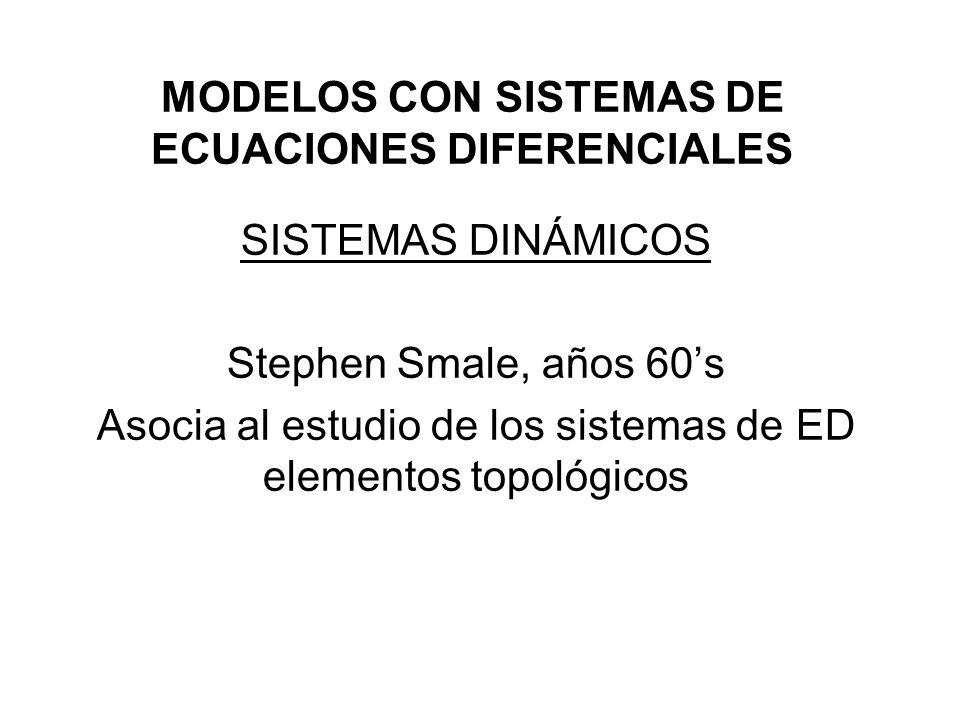 MODELOS CON SISTEMAS DE ECUACIONES DIFERENCIALES SISTEMAS DINÁMICOS Stephen Smale, años 60s Asocia al estudio de los sistemas de ED elementos topológi