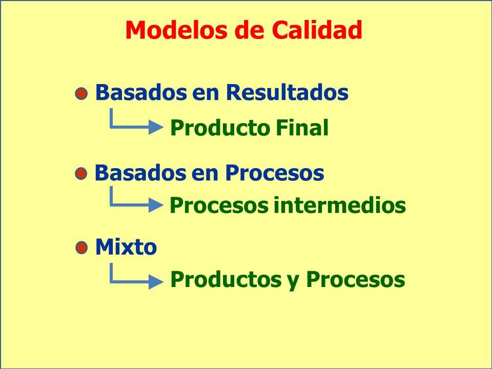 Basados en Resultados Producto Final Basados en Procesos Procesos intermedios Mixto Productos y Procesos Modelos de Calidad
