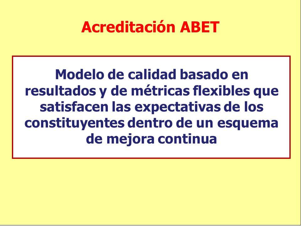 Acreditación ABET Modelo de calidad basado en resultados y de métricas flexibles que satisfacen las expectativas de los constituyentes dentro de un es