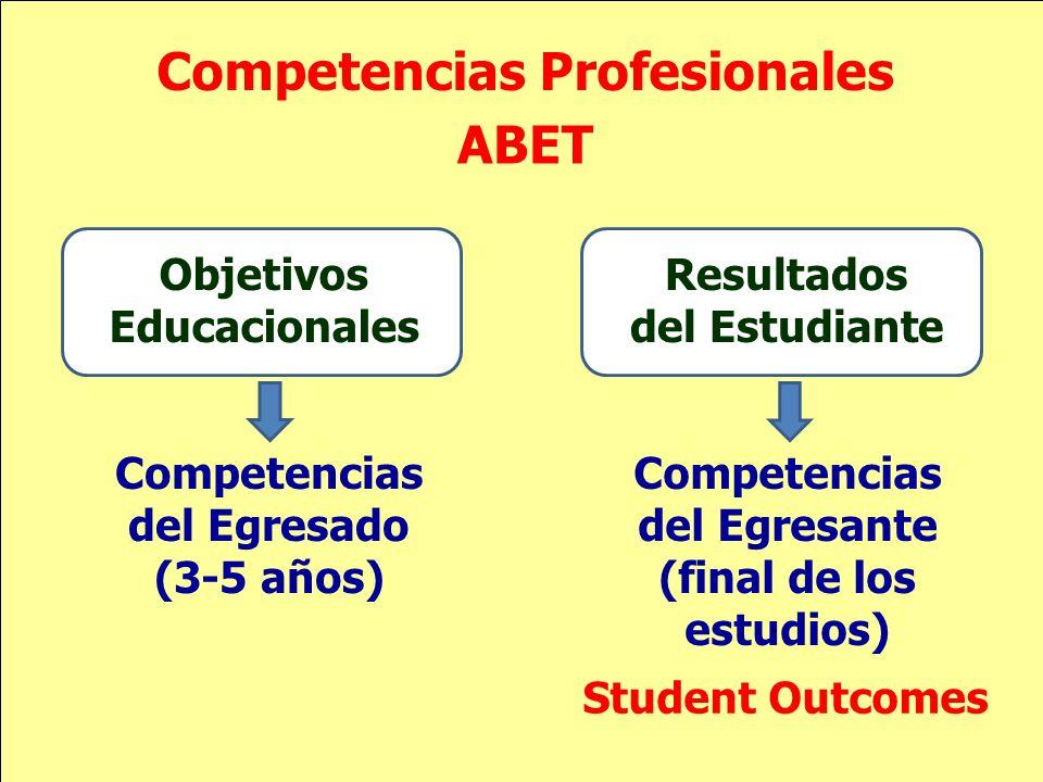 Competencias Profesionales Objetivos Educacionales ABET Resultados del Estudiante Competencias del Egresado (3-5 años) Competencias del Egresante (fin