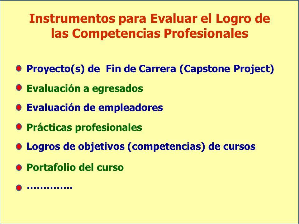 Instrumentos para Evaluar el Logro de las Competencias Profesionales Proyecto(s) de Fin de Carrera (Capstone Project) Evaluación a egresados Evaluació