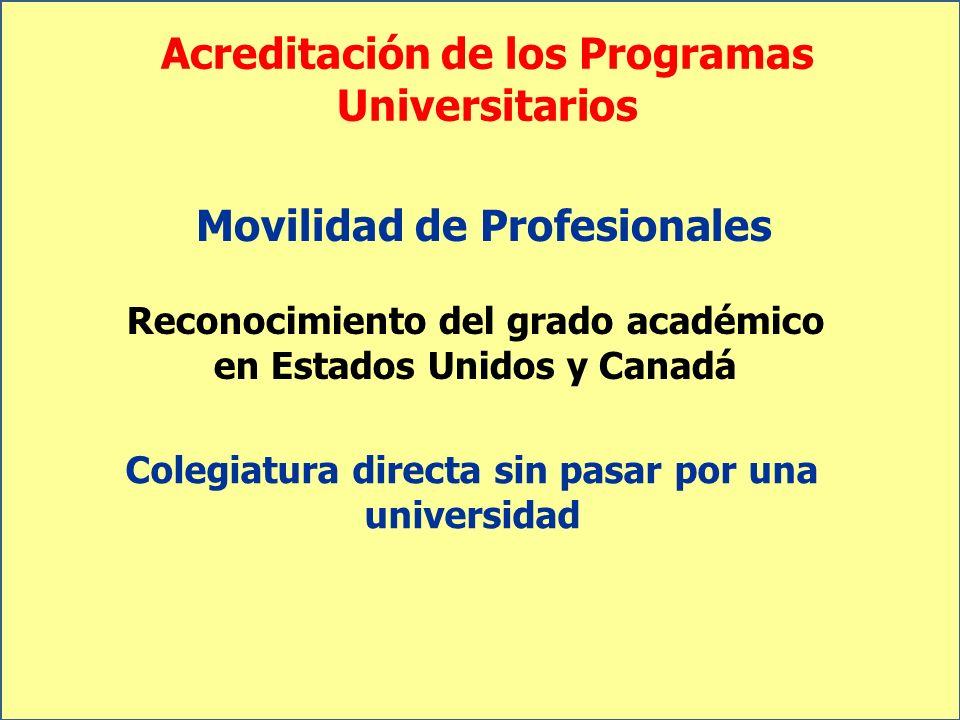 Acreditación de los Programas Universitarios Movilidad de Profesionales APEC Reconocimiento de título profesional en países miembros de APEC Acreditación por Entidad Reconocida por el Acuerdo de Washington