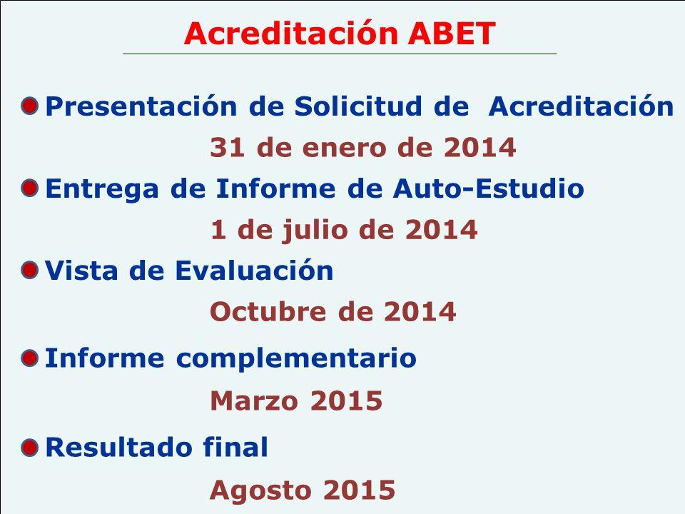 Acreditación ABET Vista de Evaluación Octubre de 2014 Entrega de Informe de Auto-Estudio 1 de julio de 2014 Informe complementario Marzo 2015 Presenta