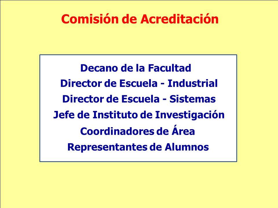 Comisión de Acreditación Decano de la Facultad Coordinadores de Área Jefe de Instituto de Investigación Director de Escuela - Industrial Director de E