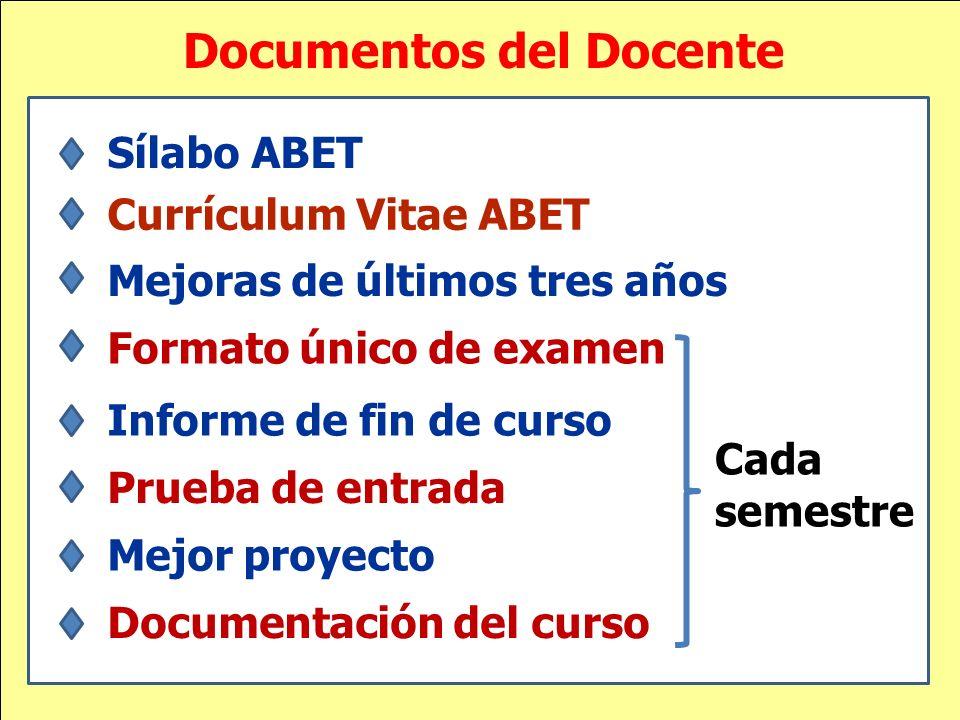 Documentos del Docente 00 Sílabo ABET Currículum Vitae ABET Mejoras de últimos tres años Informe de fin de curso Prueba de entrada Mejor proyecto Docu