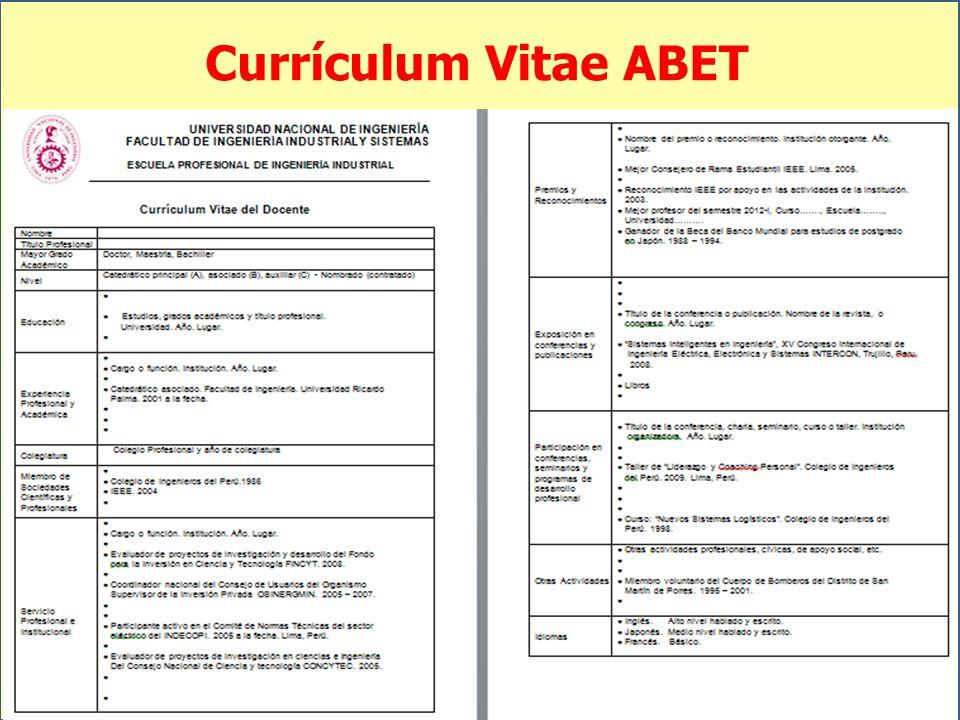 Currículum Vitae ABET