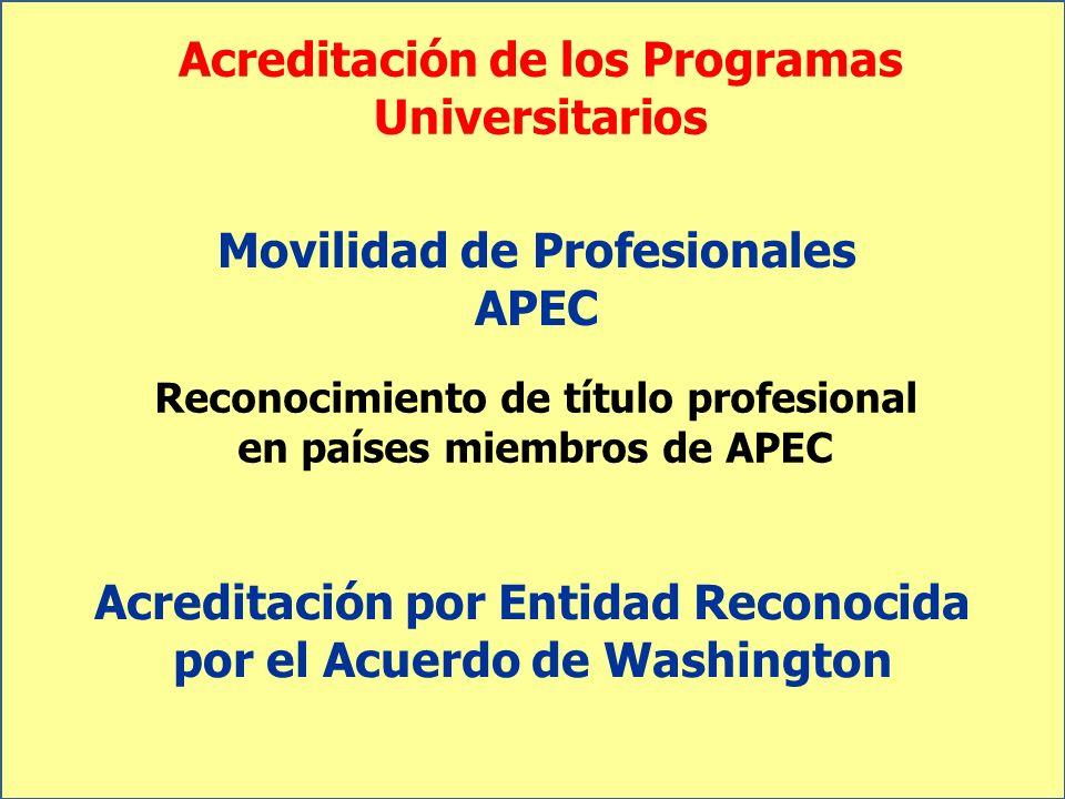 Acreditación de los Programas Universitarios Movilidad de Profesionales APEC Reconocimiento de título profesional en países miembros de APEC Acreditac