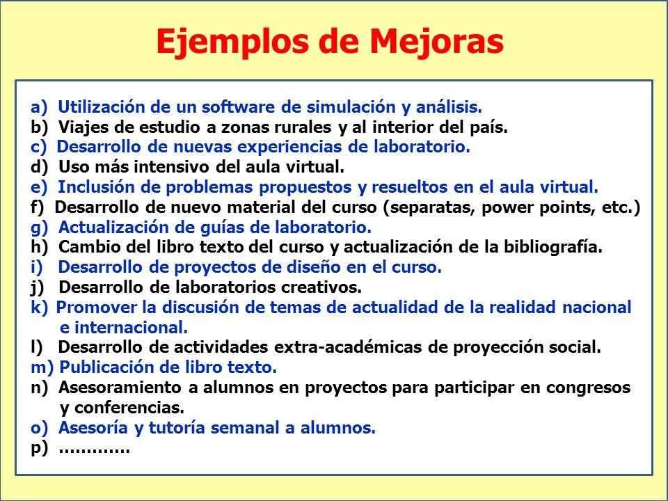 Ejemplos de Mejoras a) Utilización de un software de simulación y análisis. b) Viajes de estudio a zonas rurales y al interior del país. c) Desarrollo