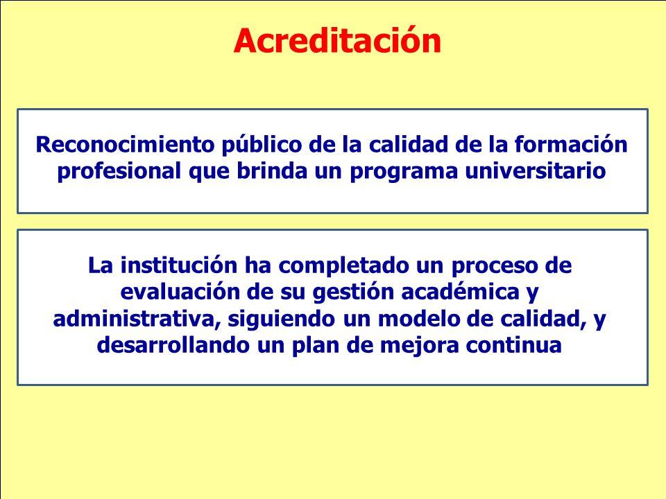 Acreditación Reconocimiento público de la calidad de la formación profesional que brinda un programa universitario La institución ha completado un pro