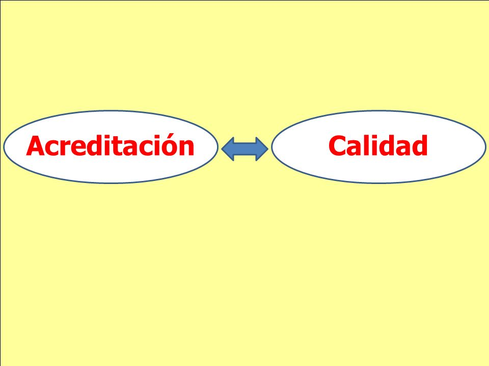 AcreditaciónCalidad