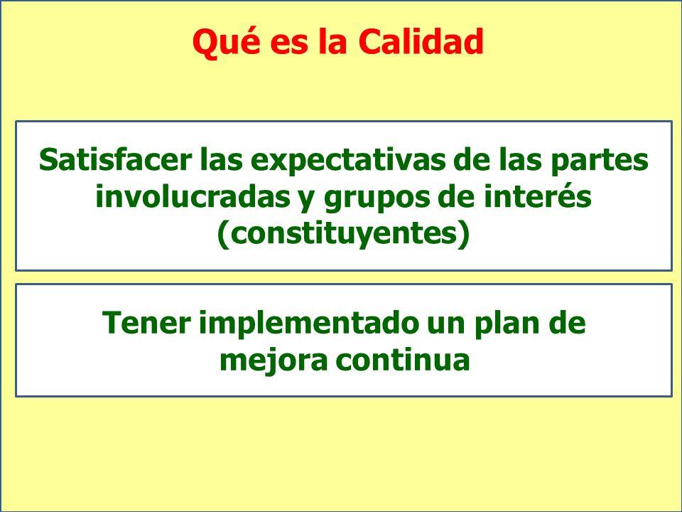 Qué es la Calidad Satisfacer las expectativas de las partes involucradas y grupos de interés (constituyentes) Tener implementado un plan de mejora con