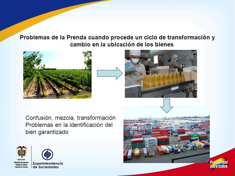 Problemas de la Prenda cuando procede un ciclo de transformación y cambio en la ubicación de los bienes Confusión, mezcla, transformación Problemas en