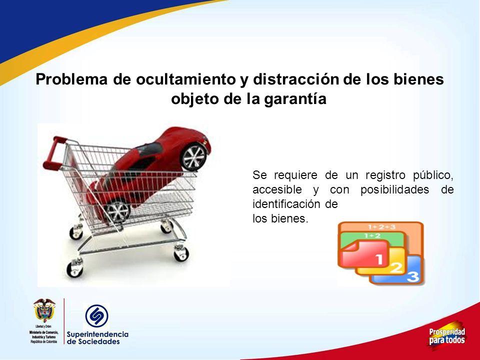 Problema de ocultamiento y distracción de los bienes objeto de la garantía Se requiere de un registro público, accesible y con posibilidades de identi
