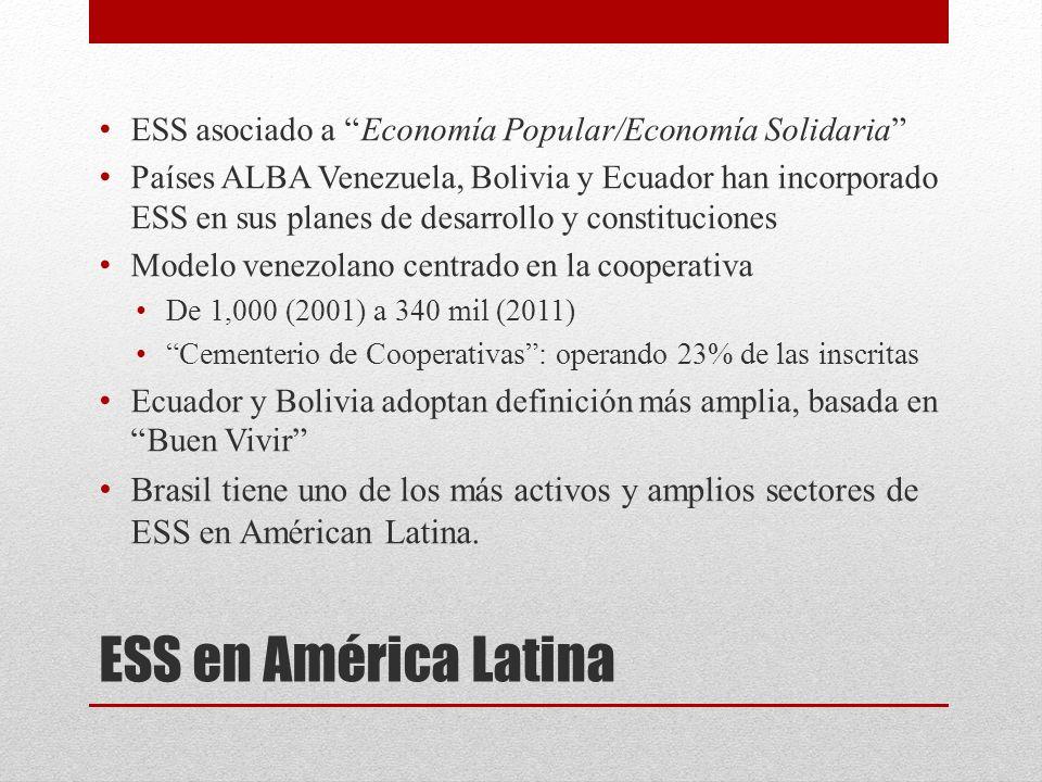 ESS en América Latina ESS asociado a Economía Popular/Economía Solidaria Países ALBA Venezuela, Bolivia y Ecuador han incorporado ESS en sus planes de