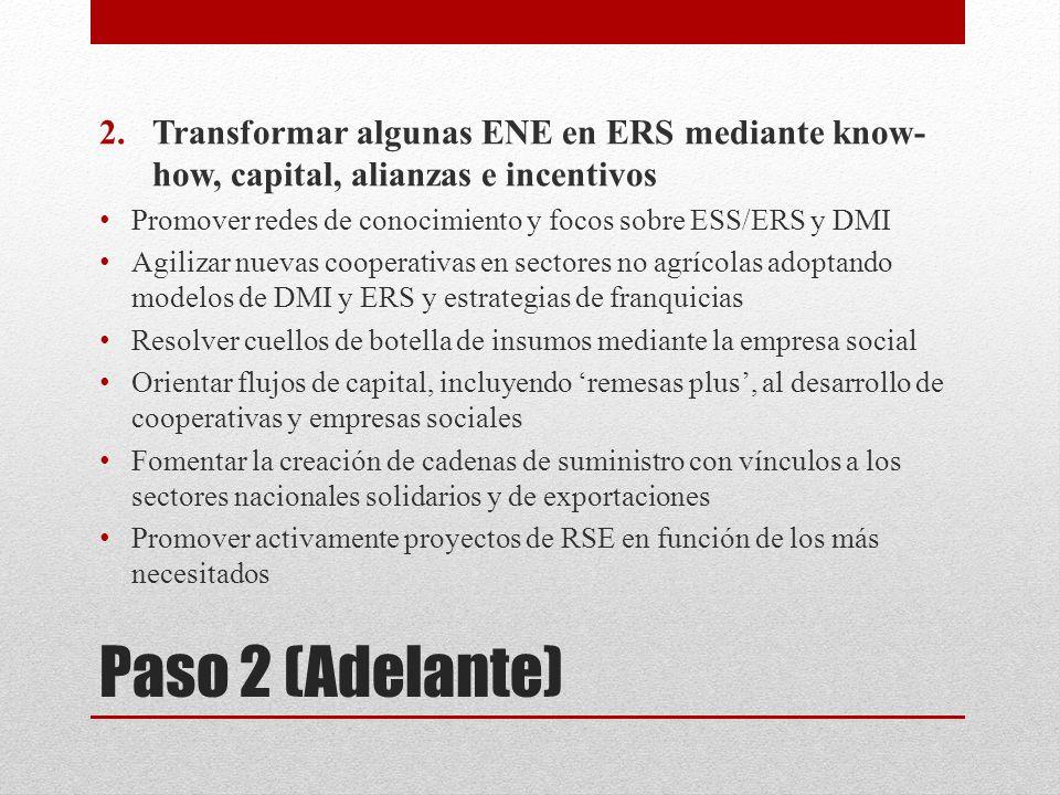 Paso 2 (Adelante) 2.Transformar algunas ENE en ERS mediante know- how, capital, alianzas e incentivos Promover redes de conocimiento y focos sobre ESS