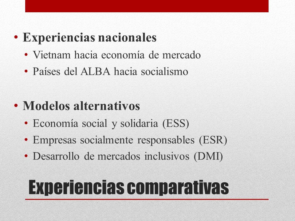 Experiencias comparativas Experiencias nacionales Vietnam hacia economía de mercado Países del ALBA hacia socialismo Modelos alternativos Economía social y solidaria (ESS) Empresas socialmente responsables (ESR) Desarrollo de mercados inclusivos (DMI)