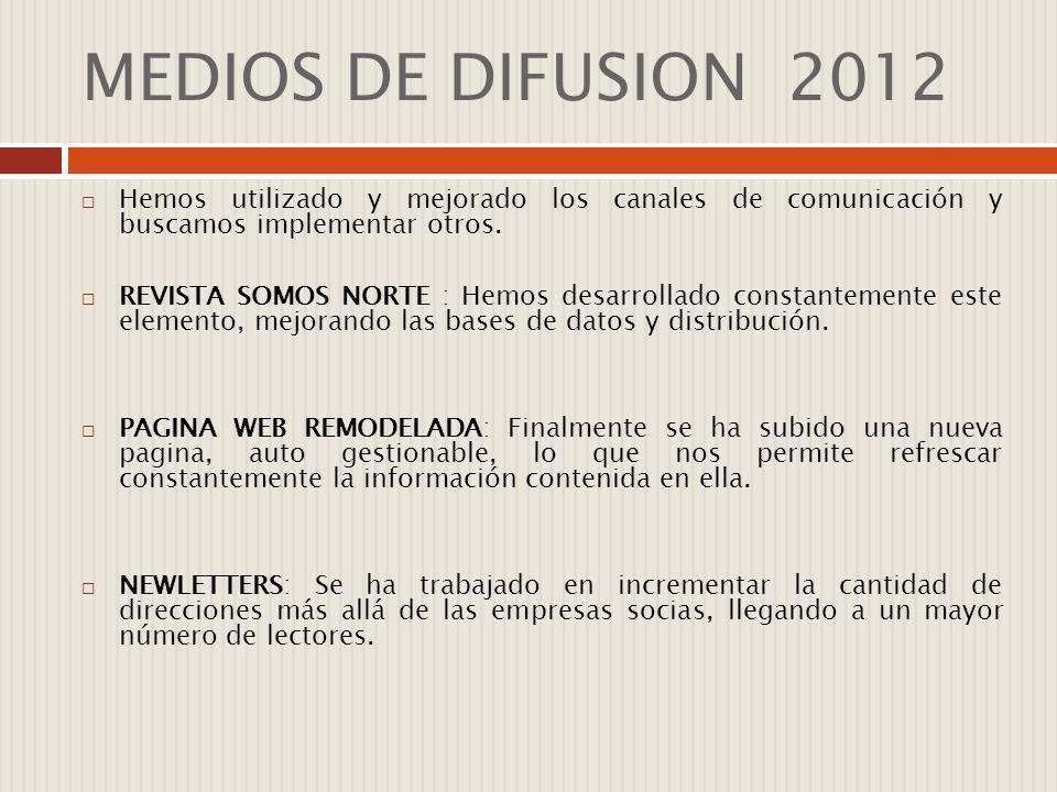 MEDIOS DE DIFUSION 2012 Hemos utilizado y mejorado los canales de comunicación y buscamos implementar otros. REVISTA SOMOS NORTE : Hemos desarrollado