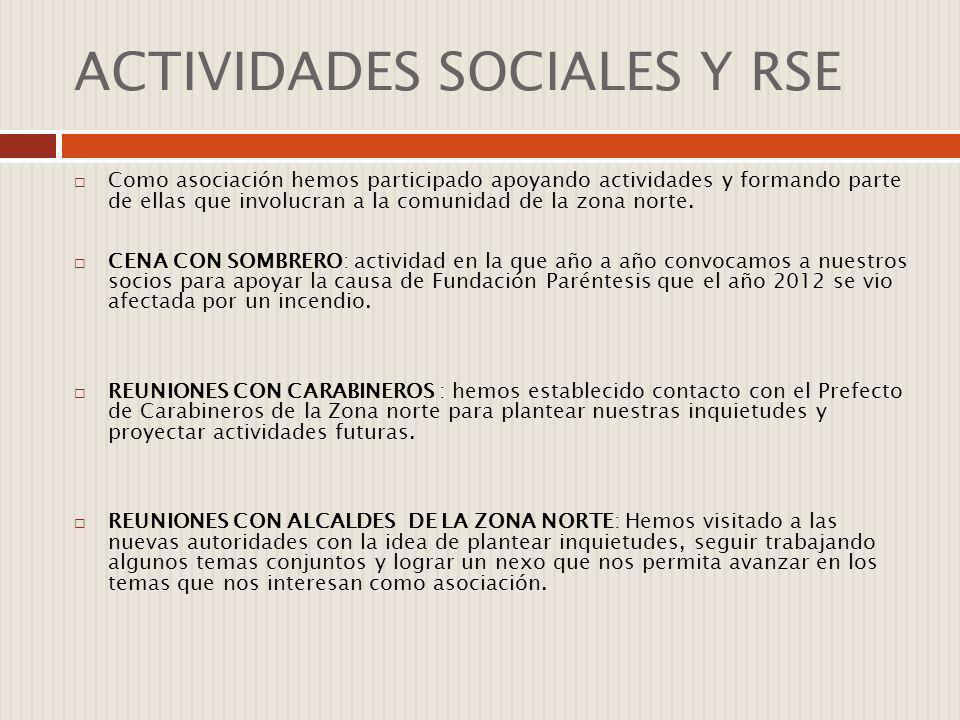 ACTIVIDADES SOCIALES Y RSE Como asociación hemos participado apoyando actividades y formando parte de ellas que involucran a la comunidad de la zona n
