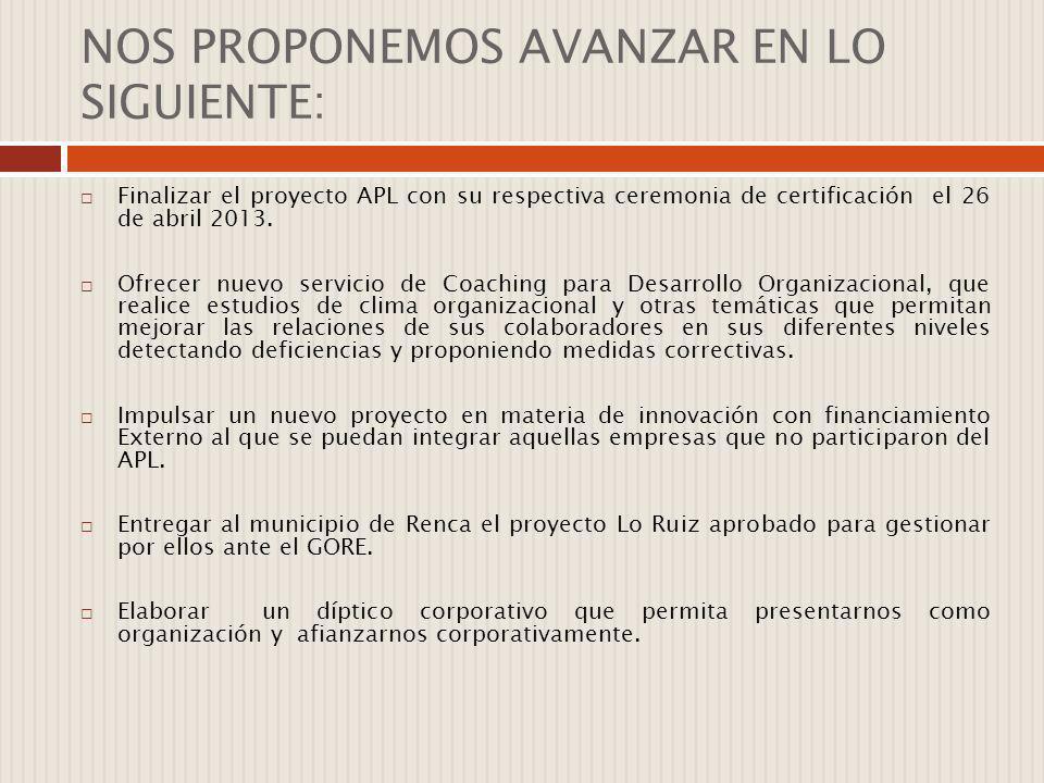 NOS PROPONEMOS AVANZAR EN LO SIGUIENTE: Finalizar el proyecto APL con su respectiva ceremonia de certificación el 26 de abril 2013. Ofrecer nuevo serv