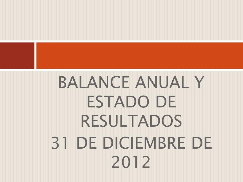 BALANCE 2012