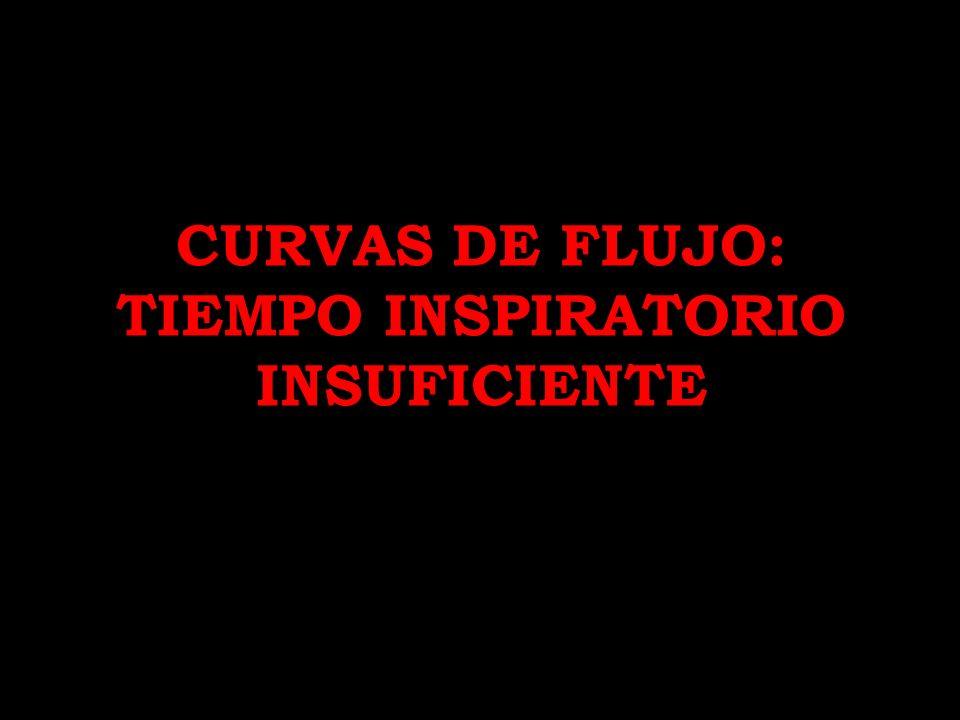 CURVAS DE FLUJO: TIEMPO INSPIRATORIO INSUFICIENTE