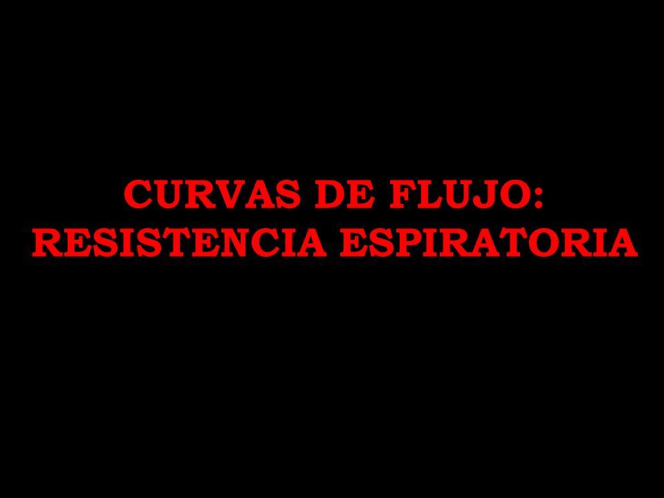 CURVAS DE FLUJO: RESISTENCIA ESPIRATORIA