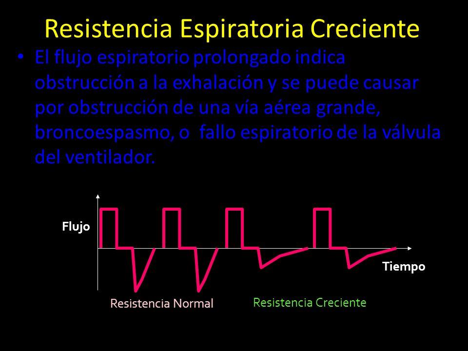 Resistencia Espiratoria Creciente El flujo espiratorio prolongado indica obstrucción a la exhalación y se puede causar por obstrucción de una vía aére
