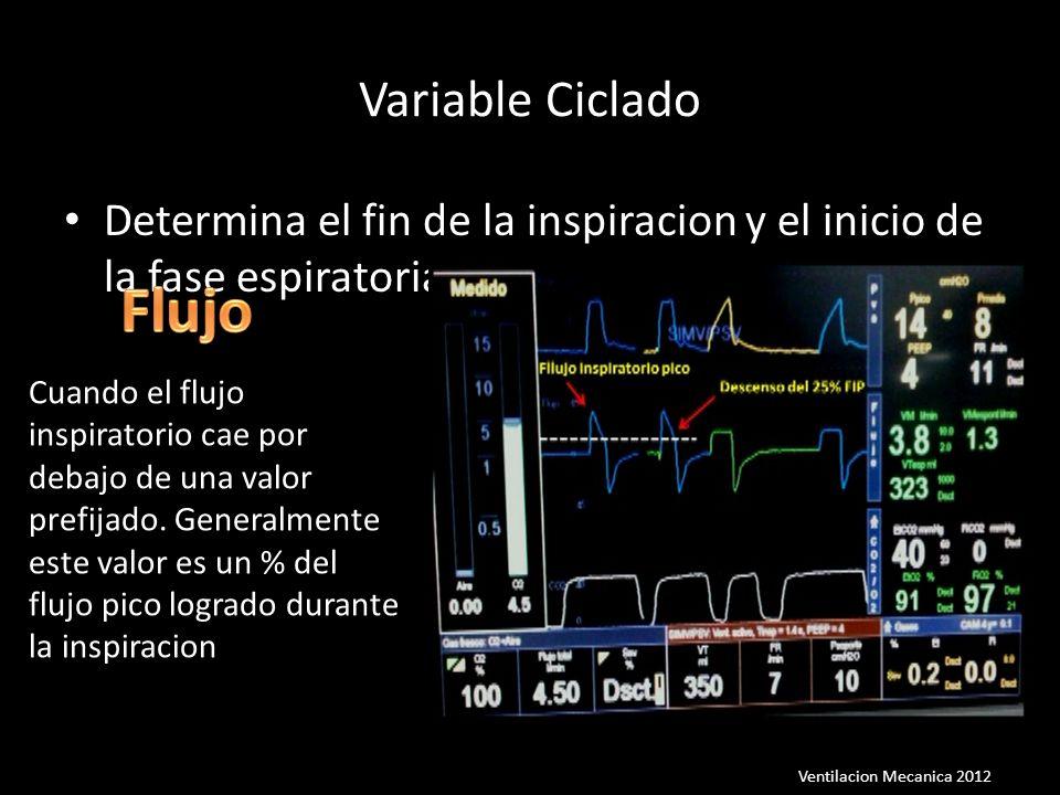 Variable Ciclado Determina el fin de la inspiracion y el inicio de la fase espiratoria Ventilacion Mecanica 2012 Cuando el flujo inspiratorio cae por