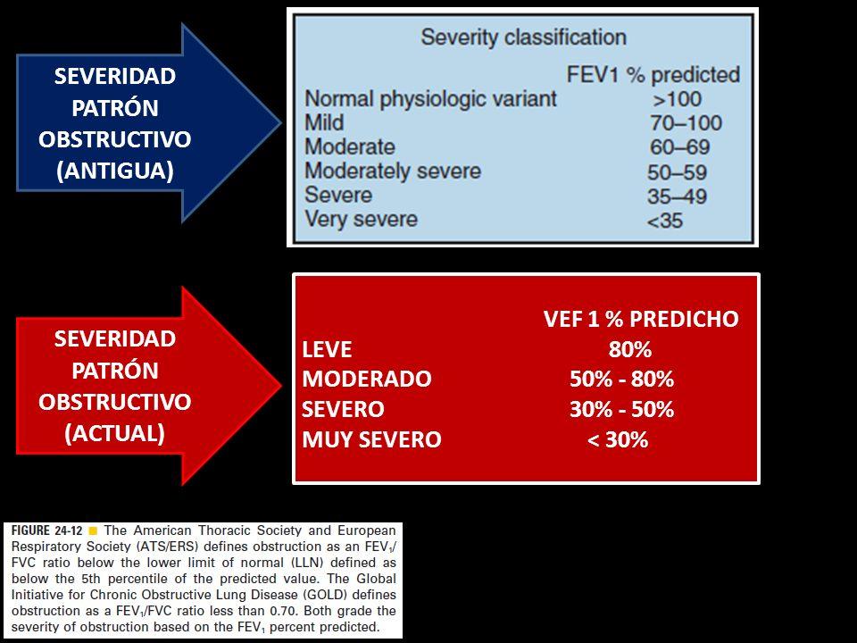 SEVERIDAD PATRÓN OBSTRUCTIVO (ANTIGUA) SEVERIDAD PATRÓN OBSTRUCTIVO (ACTUAL) VEF 1 % PREDICHO LEVE 80% MODERADO 50% - 80% SEVERO 30% - 50% MUY SEVERO