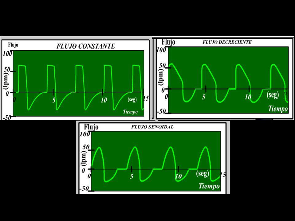 Imagenes del Torax en V.M Metodos de estudio – Rx simple – TAC – Ecografia US – Medicina Nuclear – Angiografia digital – RMN Ventilacion Mecanica 2012 La sensibilidad de la Rx de tórax es del 25% y la especificidad del 75%.