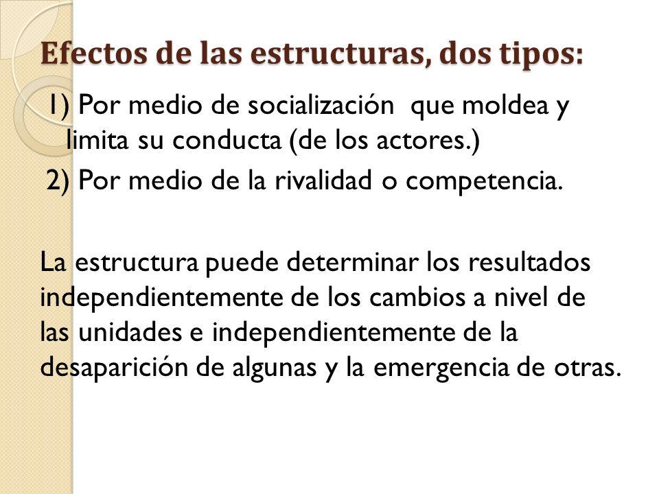 Efectos de las estructuras, dos tipos: 1) Por medio de socialización que moldea y limita su conducta (de los actores.) 2) Por medio de la rivalidad o