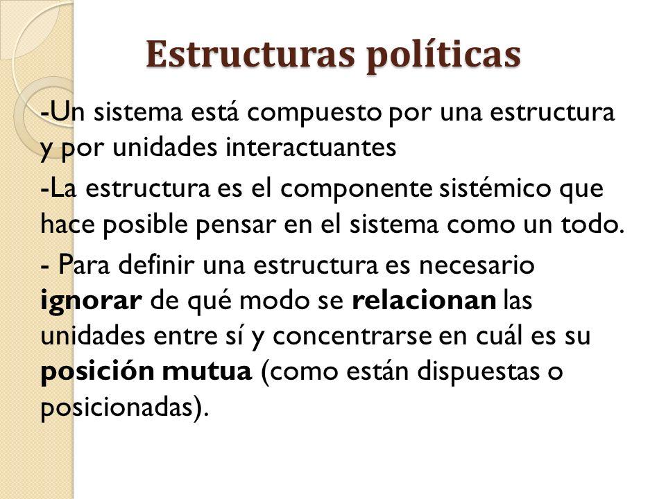 Estructuras políticas -Un sistema está compuesto por una estructura y por unidades interactuantes -La estructura es el componente sistémico que hace p