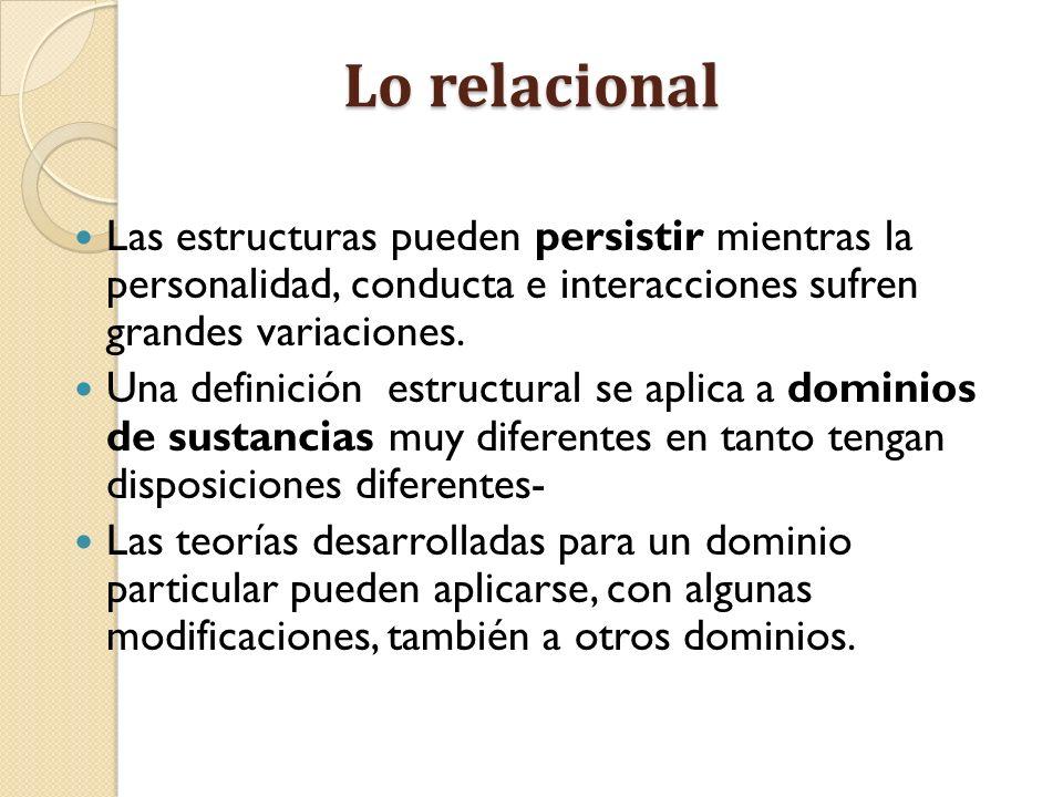 Lo relacional Las estructuras pueden persistir mientras la personalidad, conducta e interacciones sufren grandes variaciones. Una definición estructur